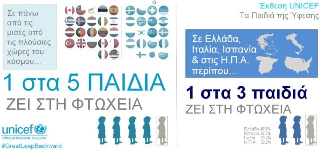 Έκθεση UNICEF Τα Παιδιά της Ύφεσης (2)
