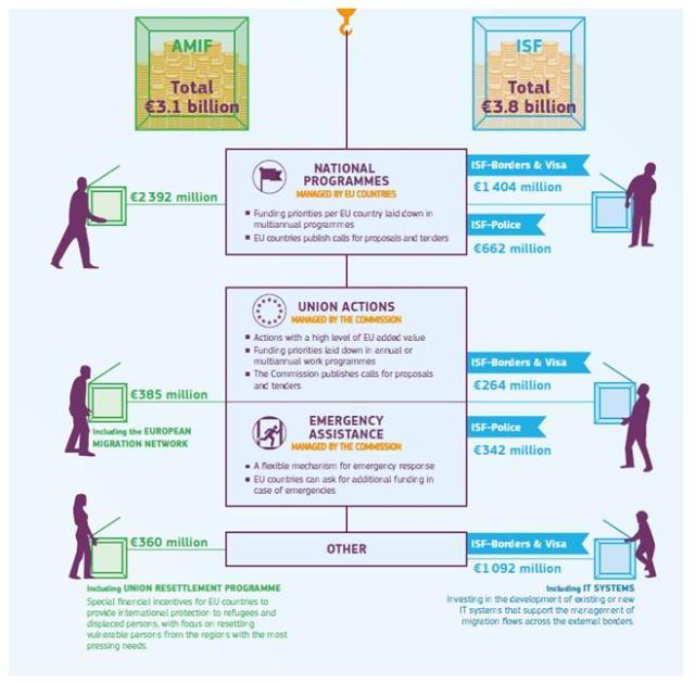 Παράρτημα 1: Ορισμός των ταμείων ΤΑΜΕ και ΤΕΑ