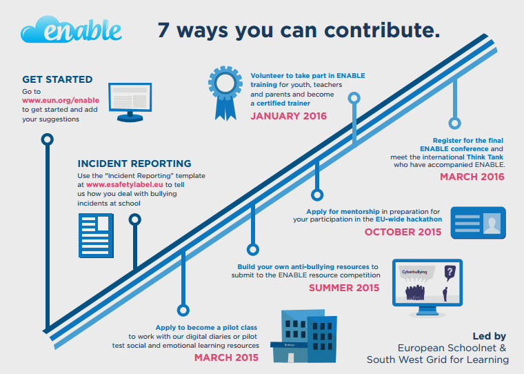 7-τρόποι-που-μπορείτε-να-συνεισφέρετε-enable