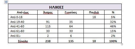 ilikies