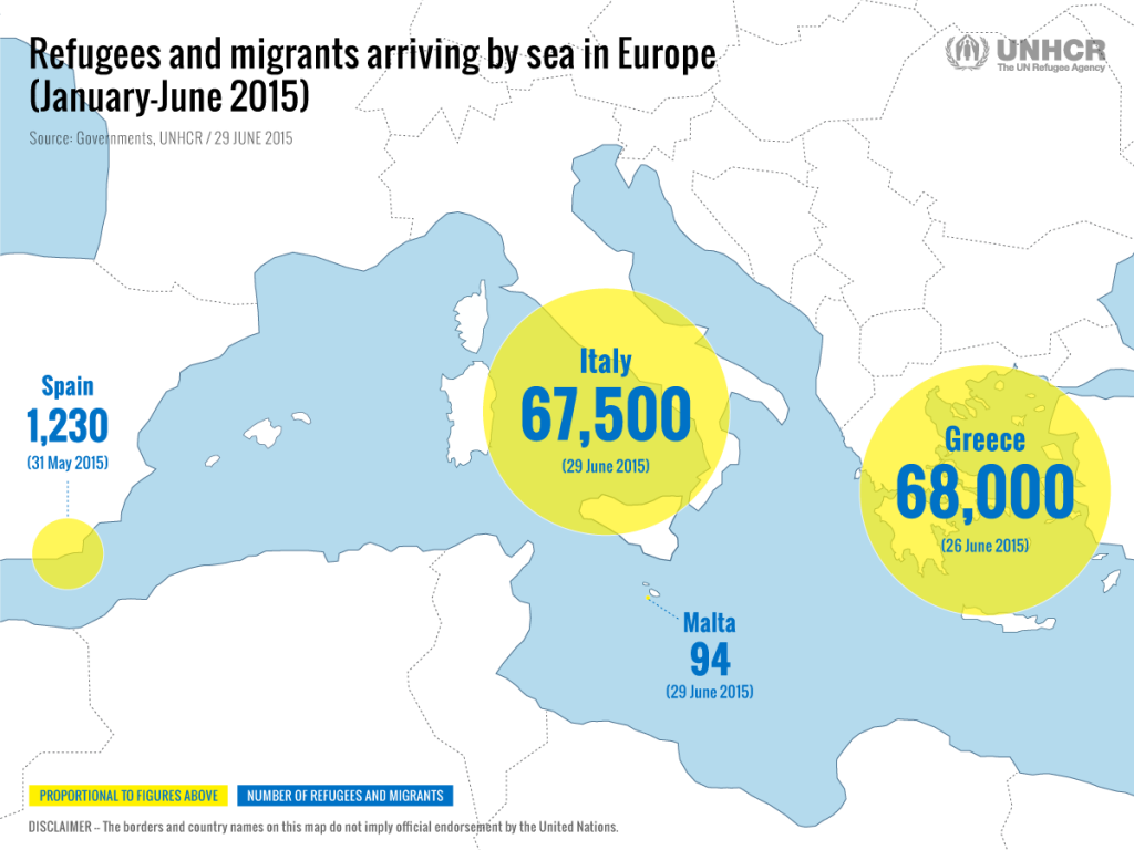 Πρόσφυγες και Μετανάστες που κατέφθασαν μέσω θαλάσσης στην Ευρώπη Ιανουάριος - Ιούνιος 2015