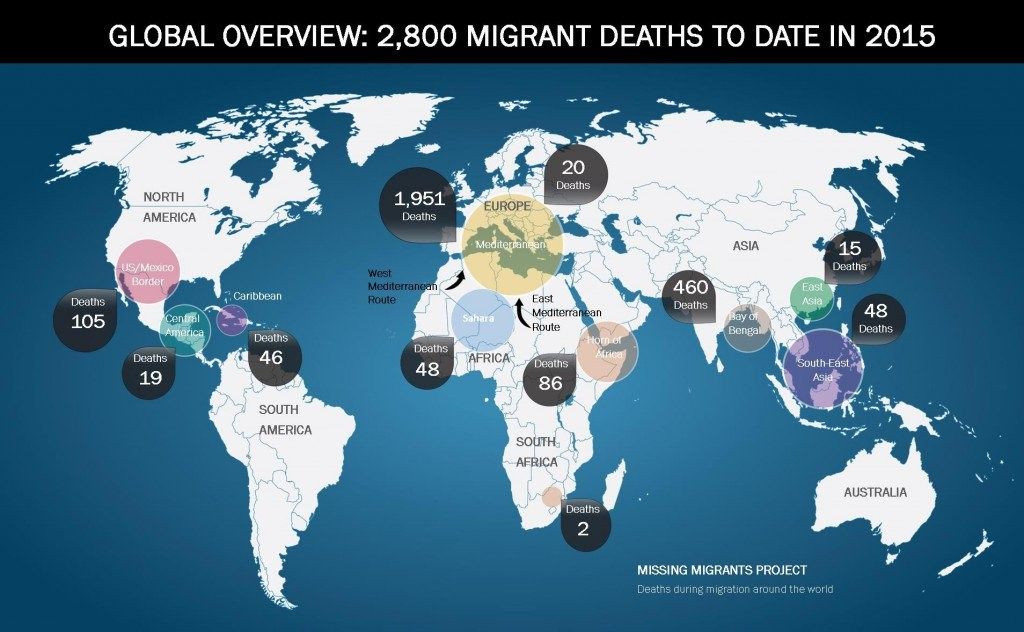 Migrant-Deaths-Global-Overview-IOM-July-23-1024x632