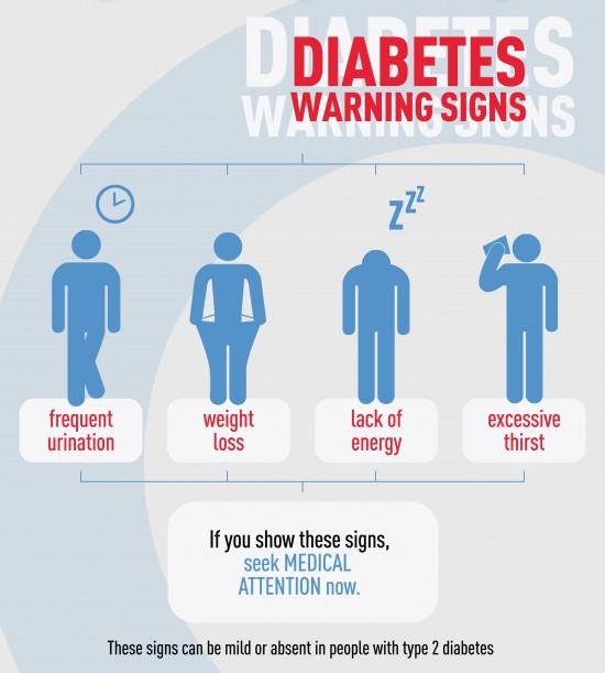 diabetes-warning-signs