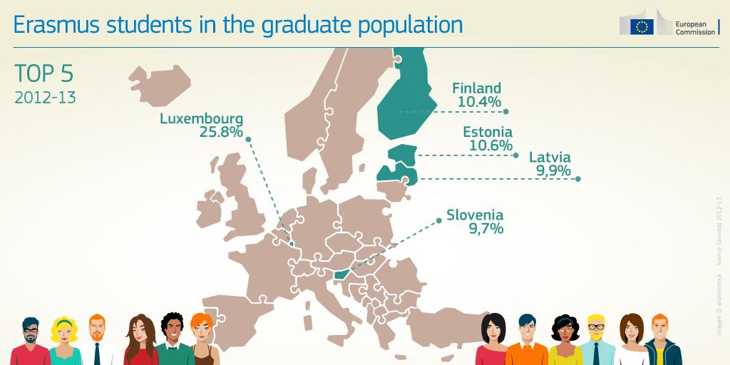 erasmus-plus-infographic-03