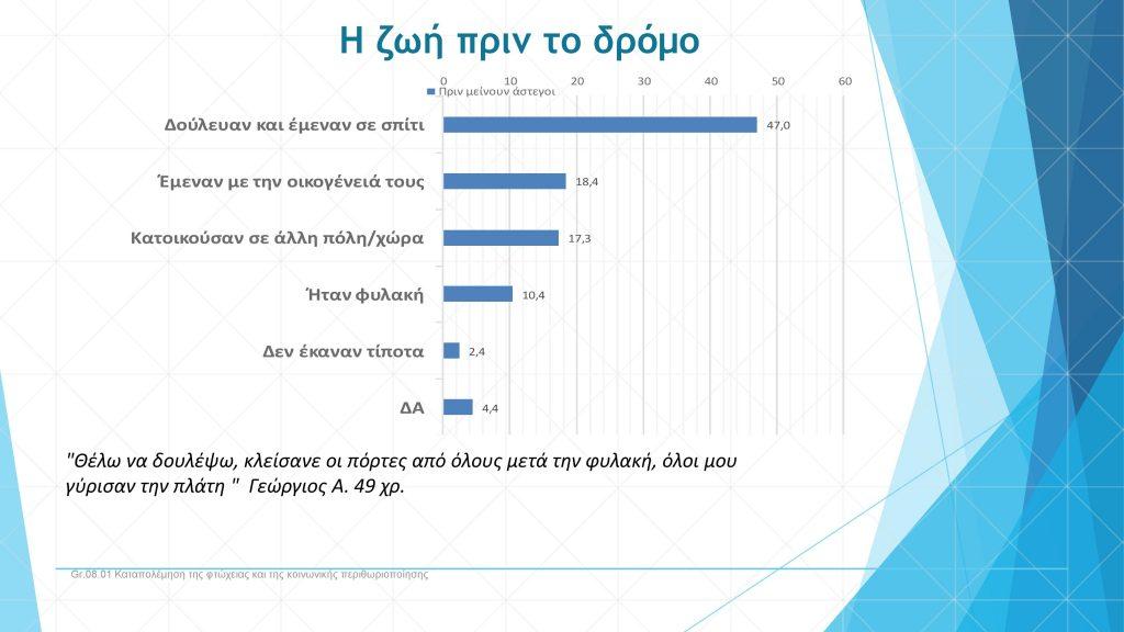 Street work presentation final_26_5_2016-page-013