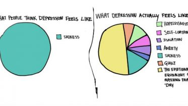 13-graphs-anyone-whos-ever-been-depressed-will-understand