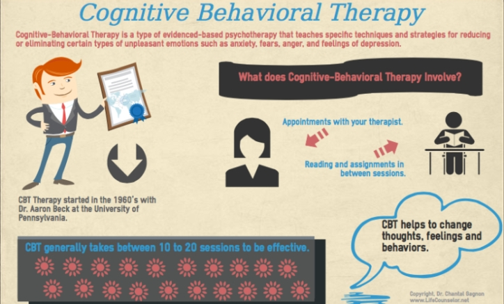 CBT_therapy