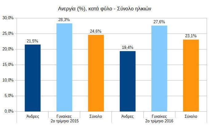 %ce%b1%ce%bd%ce%b5%cf%81%ce%b3%ce%af%ce%b1-%ce%ba%ce%b1%cf%84%ce%ac-%cf%86%cf%8d%ce%bb%ce%bf-%cf%83%cf%8d%ce%bd%ce%bf%ce%bb%ce%bf-%ce%b7%ce%bb%ce%b9%ce%ba%ce%b9%cf%8e%ce%bd