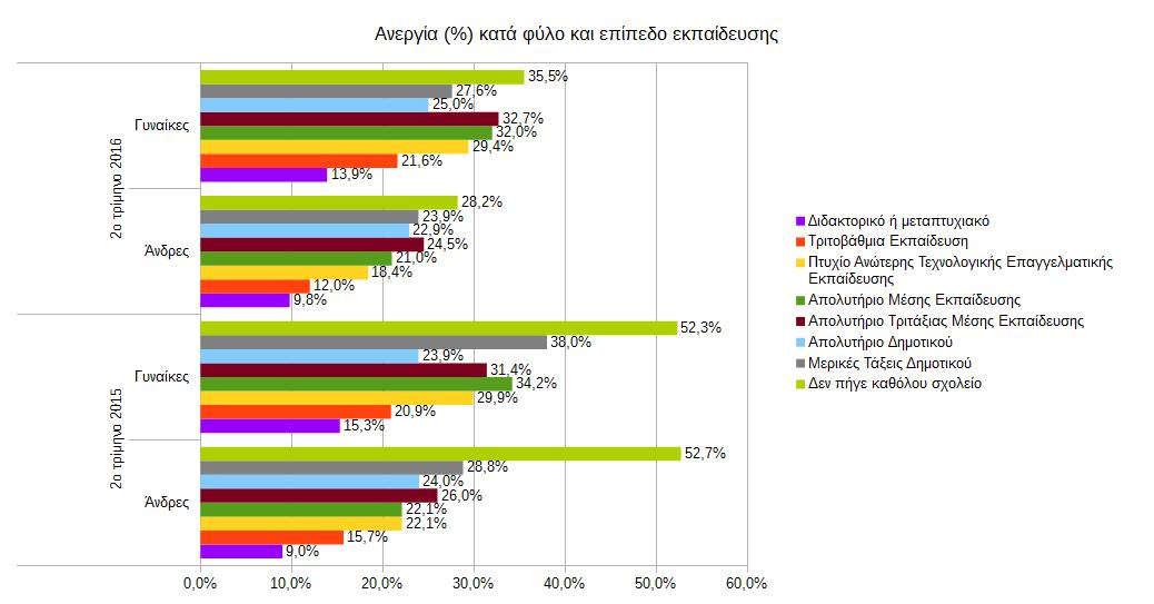 %ce%b1%ce%bd%ce%b5%cf%81%ce%b3%ce%af%ce%b1-%ce%ba%ce%b1%cf%84%ce%ac-%cf%86%cf%8d%ce%bb%ce%bf-%ce%ba%ce%b1%ce%b9-%ce%b5%cf%80%ce%af%cf%80%ce%b5%ce%b4%ce%bf-%ce%b5%ce%ba%cf%80%ce%b1%ce%af%ce%b4%ce%b5