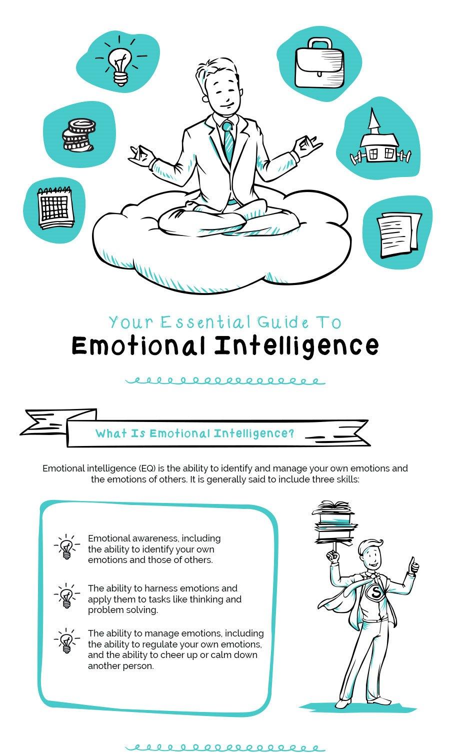 infographic_whatyouneedtoknowabouteq