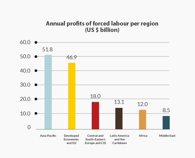 annual-profits-en