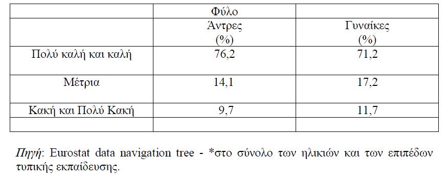 %cf%80%ce%af%ce%bd%ce%b1%ce%ba%ce%b1%cf%82-2-%ce%b5%ce%b9%cf%83%ce%ae%ce%b3%ce%b7%cf%83%ce%b7