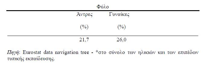 %cf%80%ce%af%ce%bd%ce%b1%ce%ba%ce%b1%cf%82-4-%ce%b5%ce%b9%cf%83%ce%ae%ce%b3%ce%b7%cf%83%ce%b7