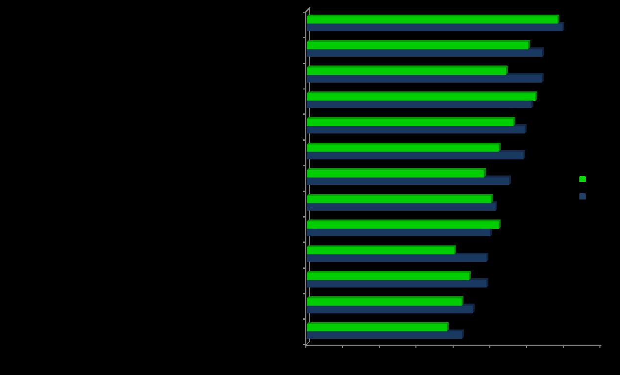 %ce%b2%ce%b1%ce%b8%ce%bc%cf%8c%cf%82-%ce%b4%cf%85%cf%83%ce%ba%ce%bf%ce%bb%ce%af%ce%b1%cf%82-%ce%b1%ce%bd%ce%b1-%cf%80%ce%b5%cf%81%ce%b9%ce%bf%cf%87%ce%ae-%ce%b5%cf%80%ce%b9%cf%87%ce%b5%ce%b9%cf%81