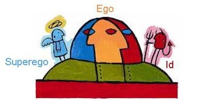 id-ego-superego_socialpolicy-gr