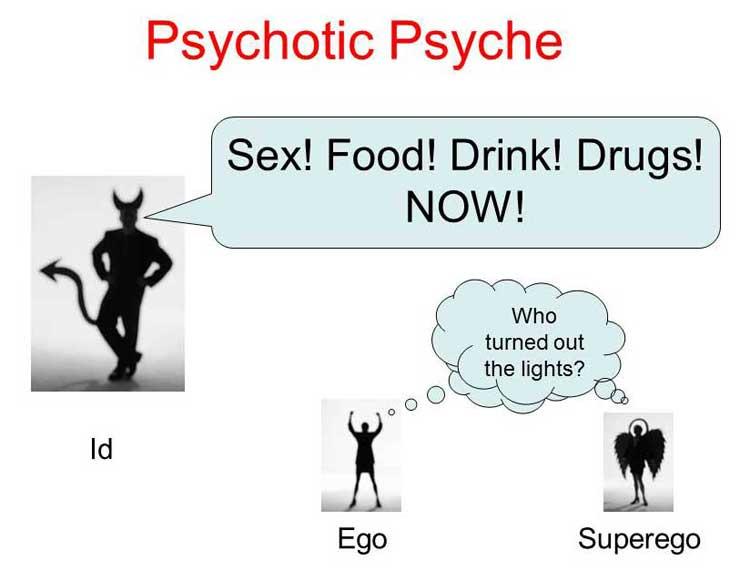 psychotic-id