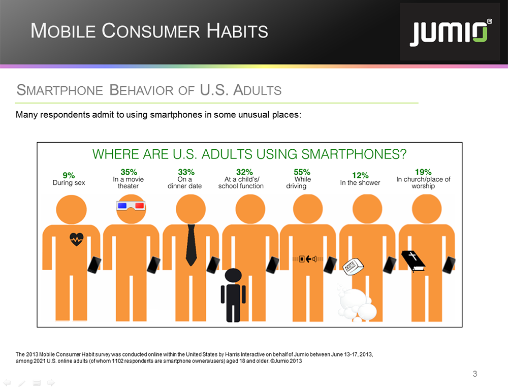 socialpolicy.gr, Έρευνα για τον εθισμό στη χρήση των κινητών τηλεφώνων smartphones