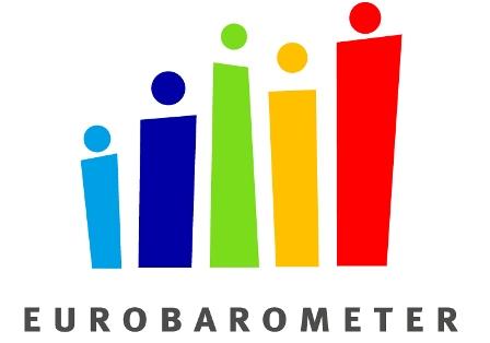 Ευρωβαρόμετρο Προτεραιότητα της Ε.Ε. η αντιμετώπιση της φτώχειας στις αναπτυσσόμενες χώρες, socialpolicy.gr