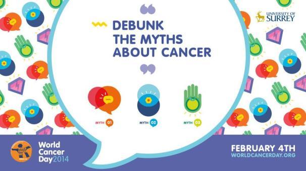 Παγκόσμια Ημέρα κατά του καρκίνου - Παγκόσμια Έκθεση 2014, socialpolicy.gr