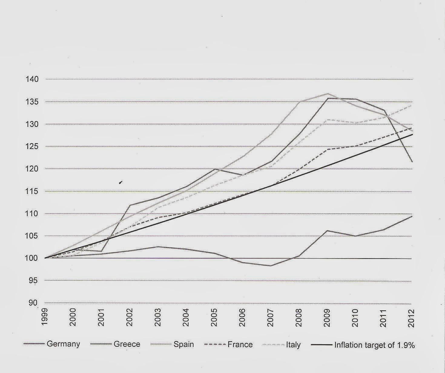 ονομαστικό-μοναδιαίο-κόστος-εργασίας-ευρωζώνη