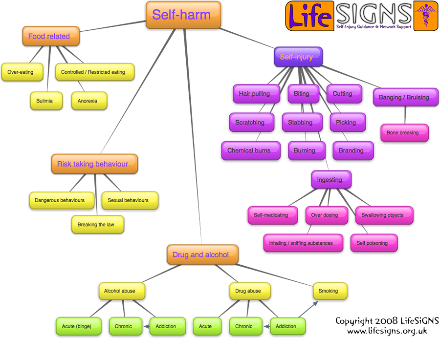 self-harm-map