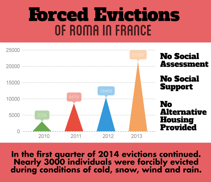 Infographic-France-Forced-Evictions-english