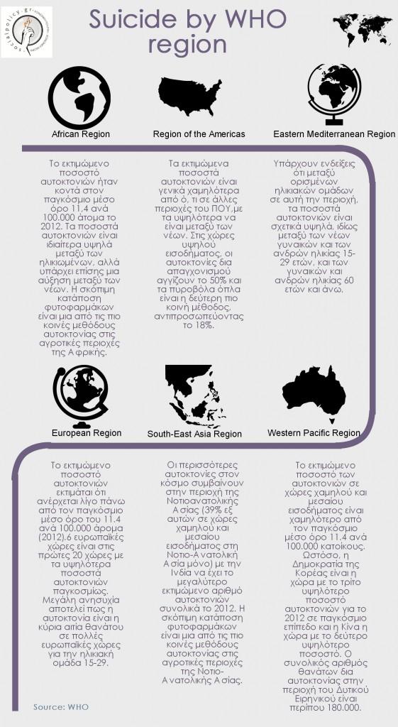 Infographic, socialpolicy.gr