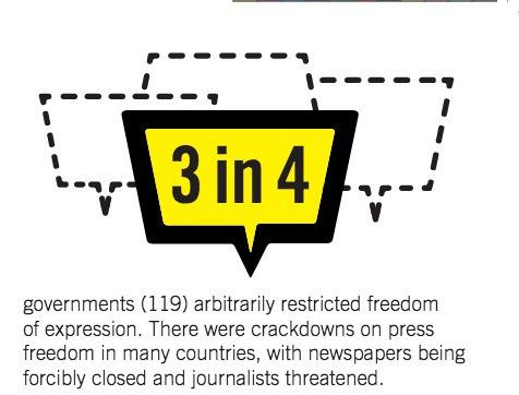 Image: Amnesty International