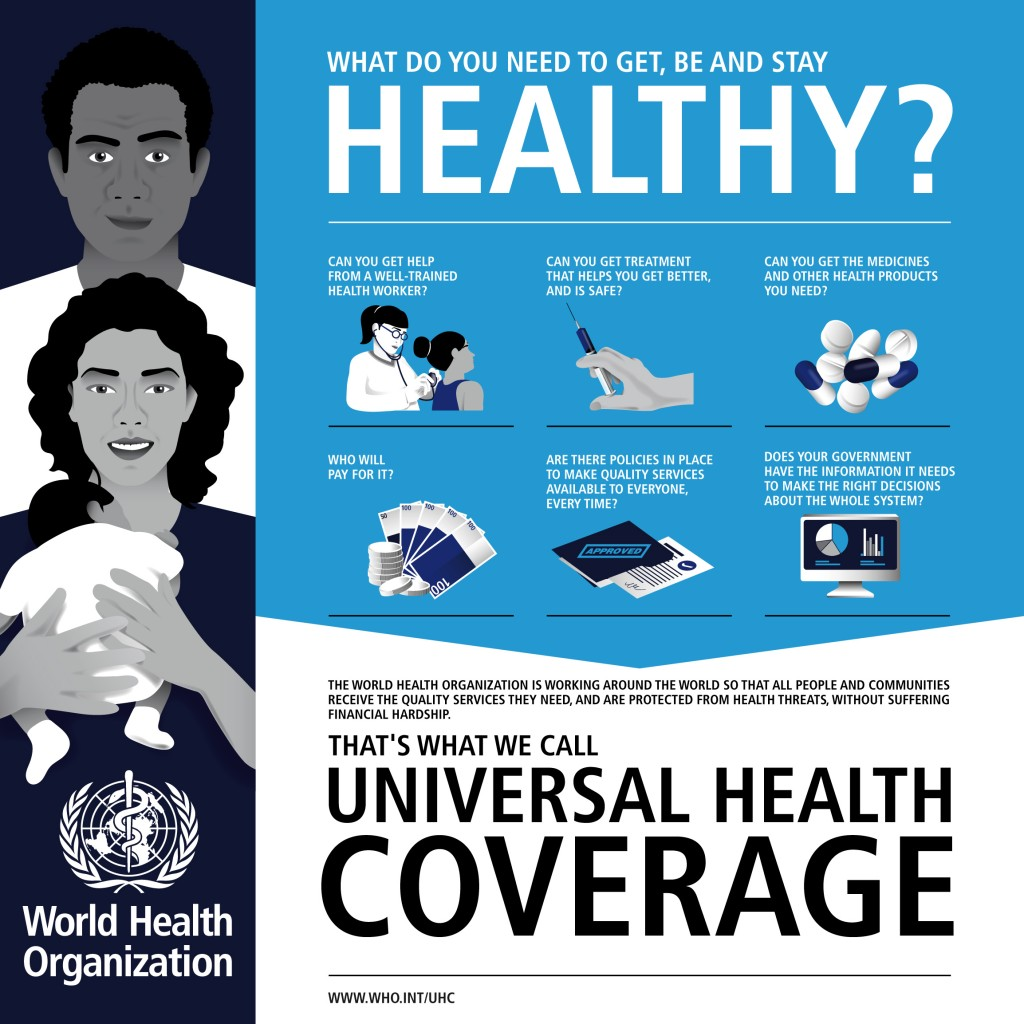 universal-health-coverage-infographic-socialpolicy.gr