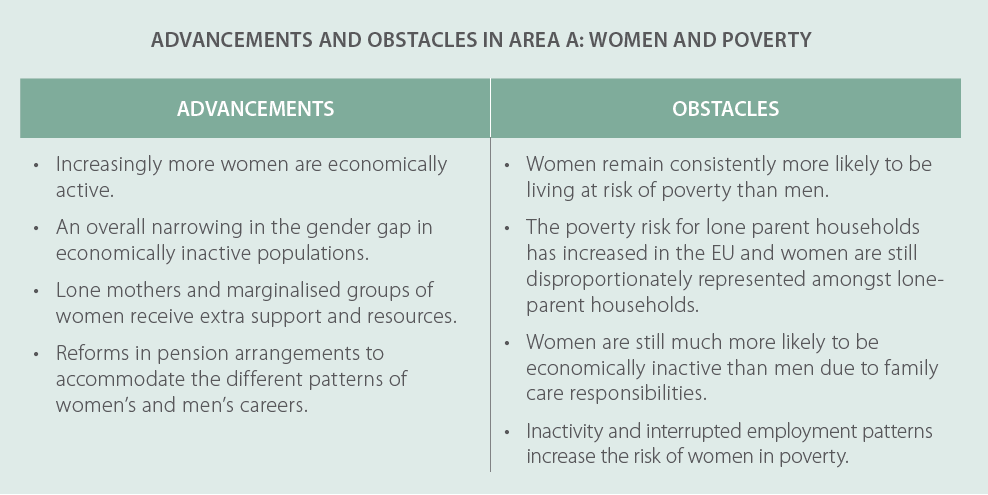 advancements_obstacles_women_poverty