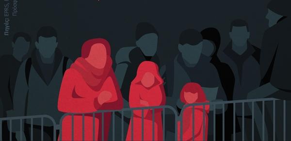 αιτούντες άσυλο_socialpolicy.gr