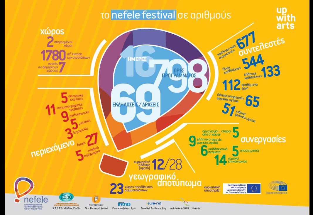 nefele_festival_infographic