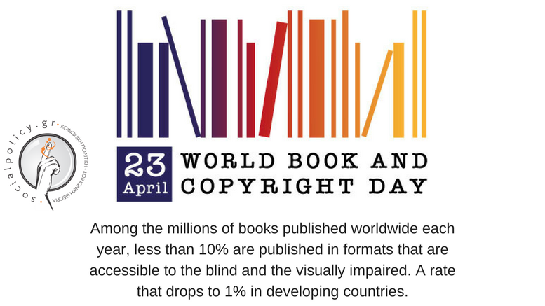 among the millions of books published worldwide each year, less than 10% are published in formats that are accessible to the