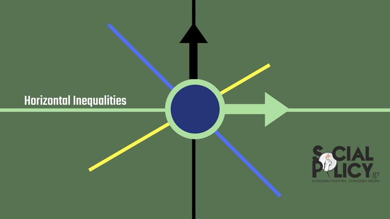οριζόντιες_ανισότητες