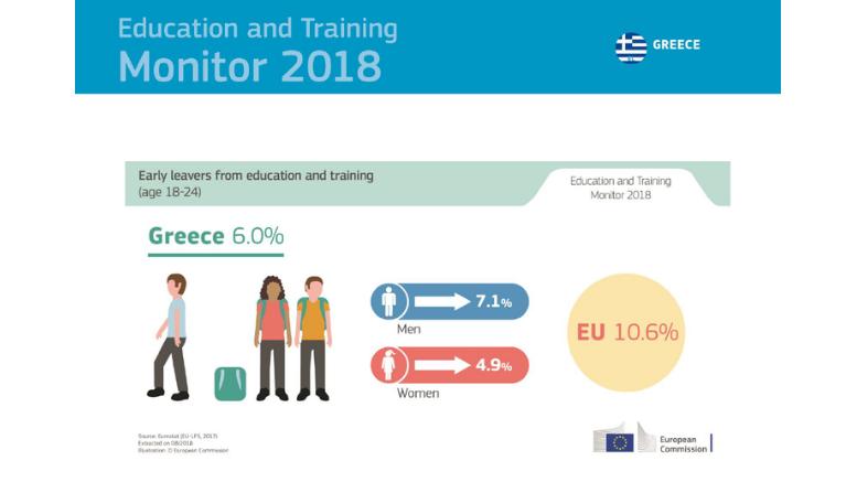 Εκπαίδευση και κατάρτιση στην Ευρώπη_Τα κράτη μέλη σημείωσαν περαιτέρω πρόοδο