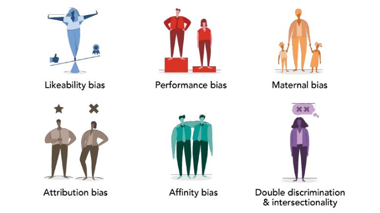 Οι πέντε πιο συνηθισμένες προκαταλήψεις που αντιμετωπίζουν οι γυναίκες στην εργασία