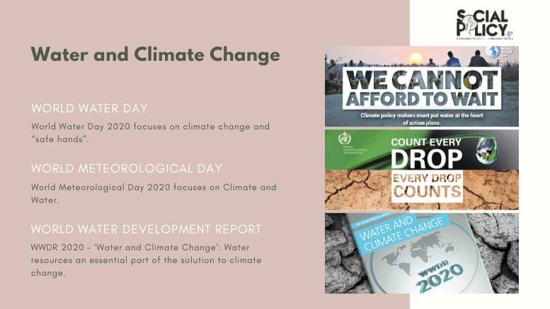 Παγκόσμια Ημέρα Νερού & Παγκόσμια Ημέρα Μετεωρολογίας Νερό και Κλιματική Αλλαγή