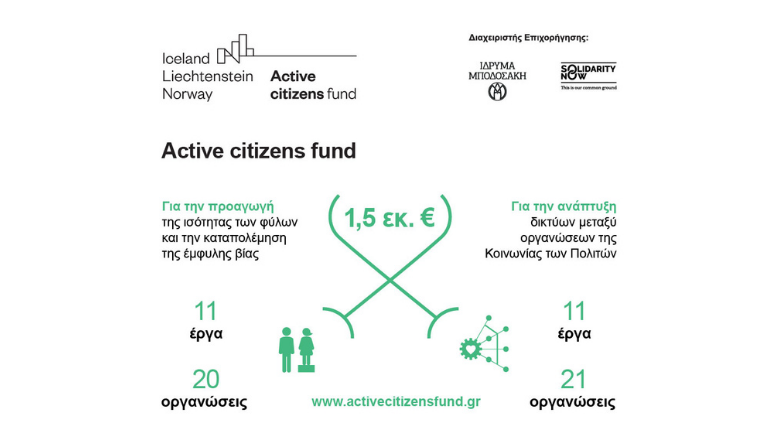 Active-Citizens-Fund-ισότητα-των-φύλων